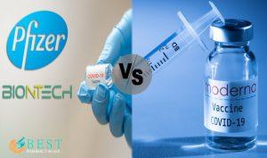 Moderna COVID-19 Vaccine vs. Pfizer-BioNTech COVID-19 Vaccine